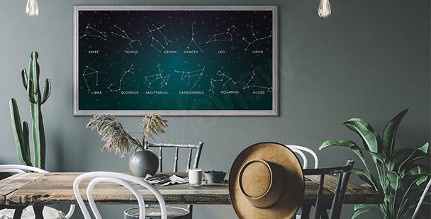 Astrologie-Poster fürs Esszimmer