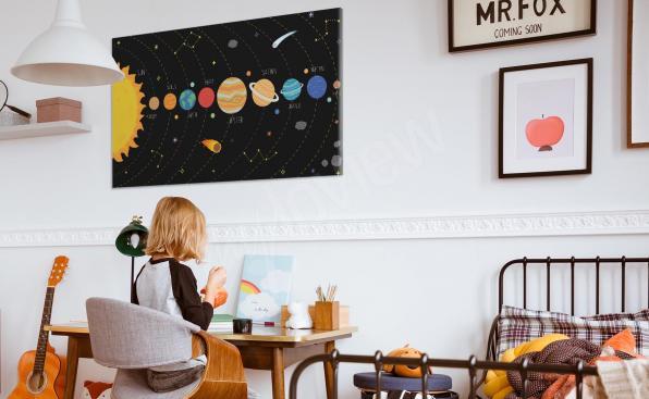 Bild Planeten im Sonnensystem