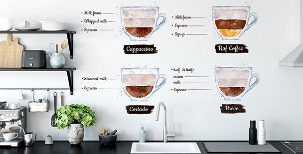 Sticker Kaffee und seine Arten